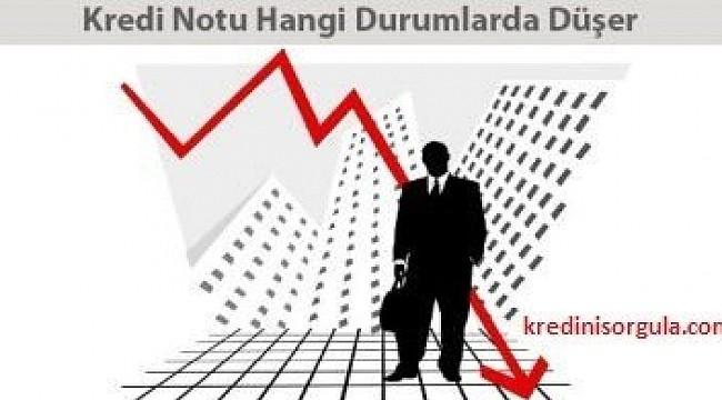 Banka Kredisi Hesaplama