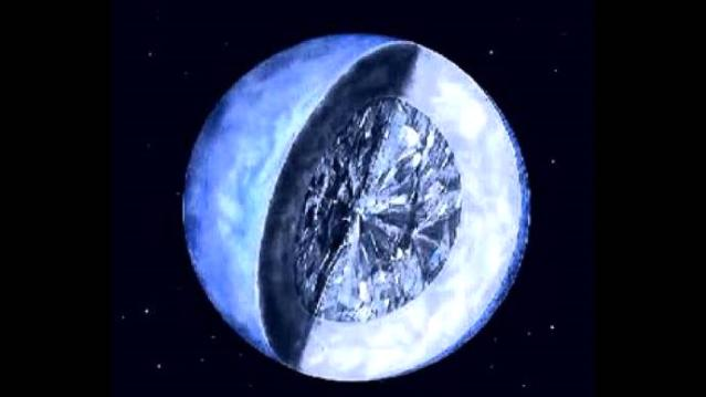 İşte En Pahalı Gezegen ve Asteroitler