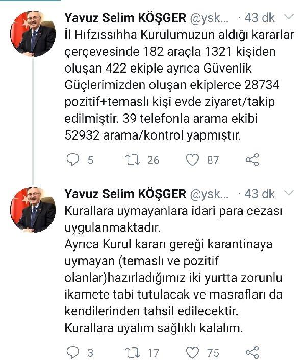 İzmir'de 28 bin 734 kişi takip ediliyor